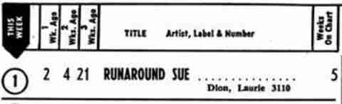 Dion - Runaround Sue Hot 100