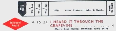 Marvin Gaye - I Heard It Through The Grapevine Hot 100