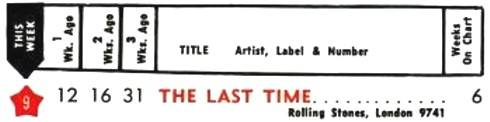 The Rolling Stones - The Last Time Hot 100